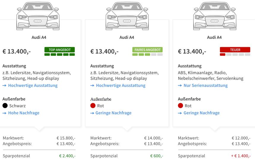 autoscout24-preisbewertung-kriterien